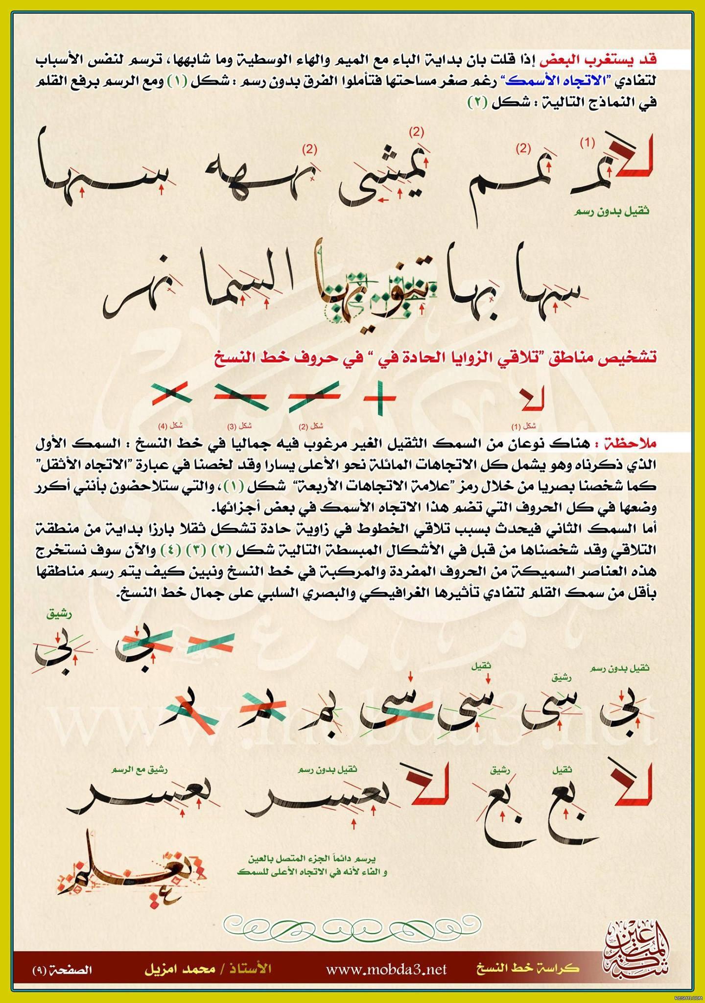 أسرار الرسم في خط النسخ - محمد أمزيل 2