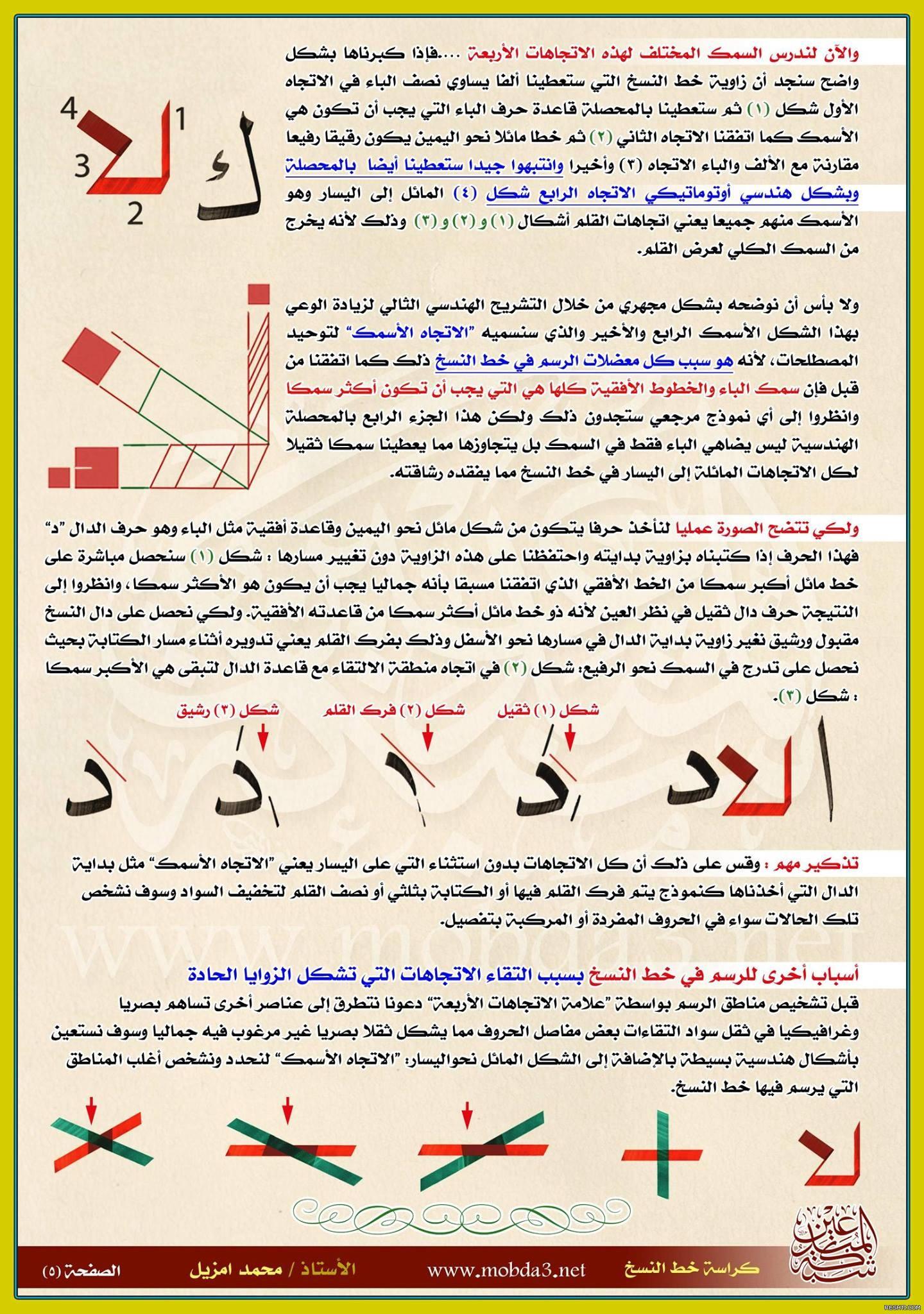 أسرار الرسم في خط النسخ - محمد أمزيل 8