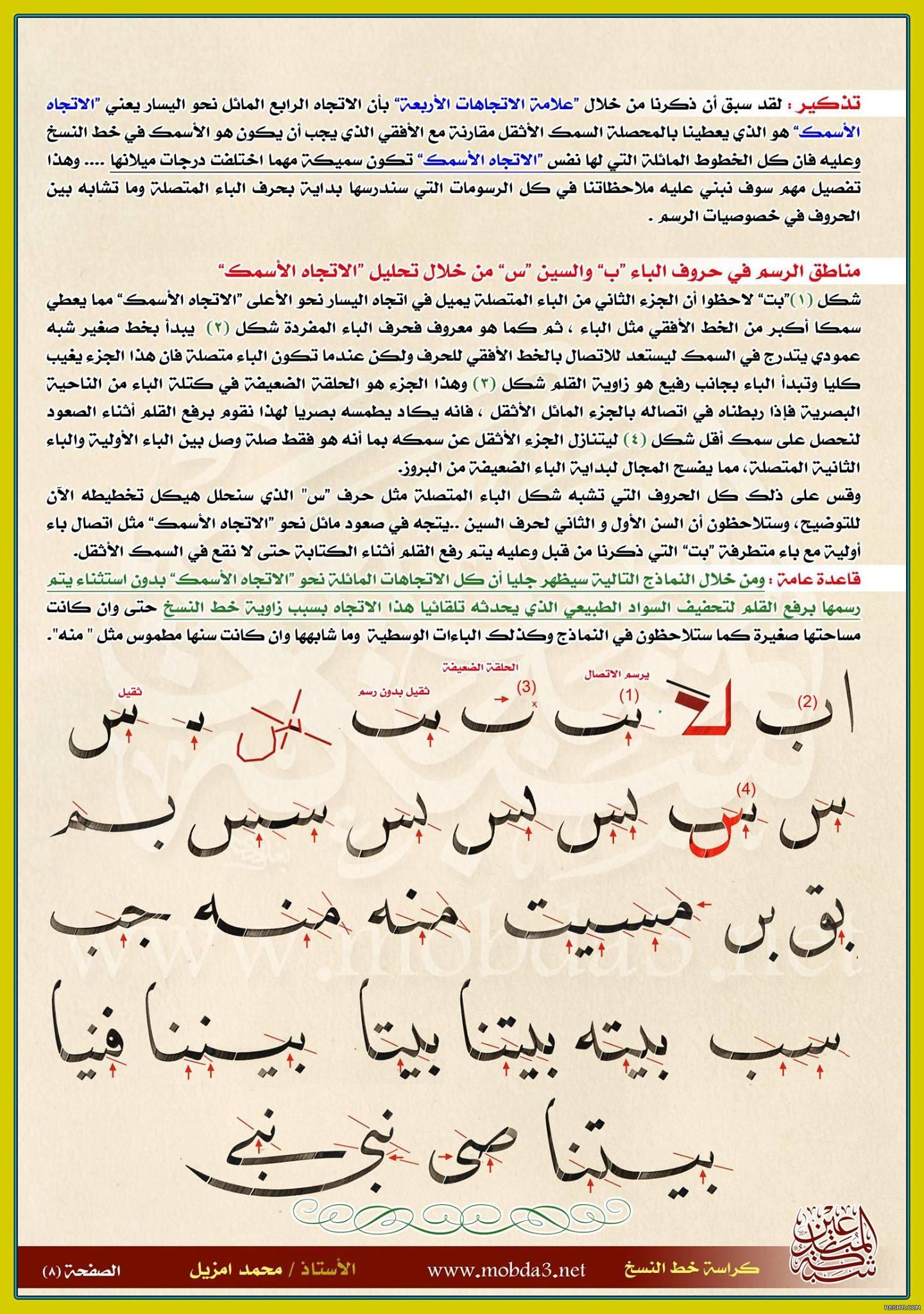 أسرار الرسم في خط النسخ - محمد أمزيل 9