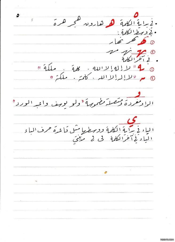 قواعد خط الرقعة
