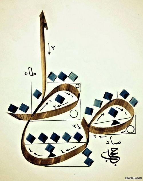 حروف خط الثلث- محمد حجاب