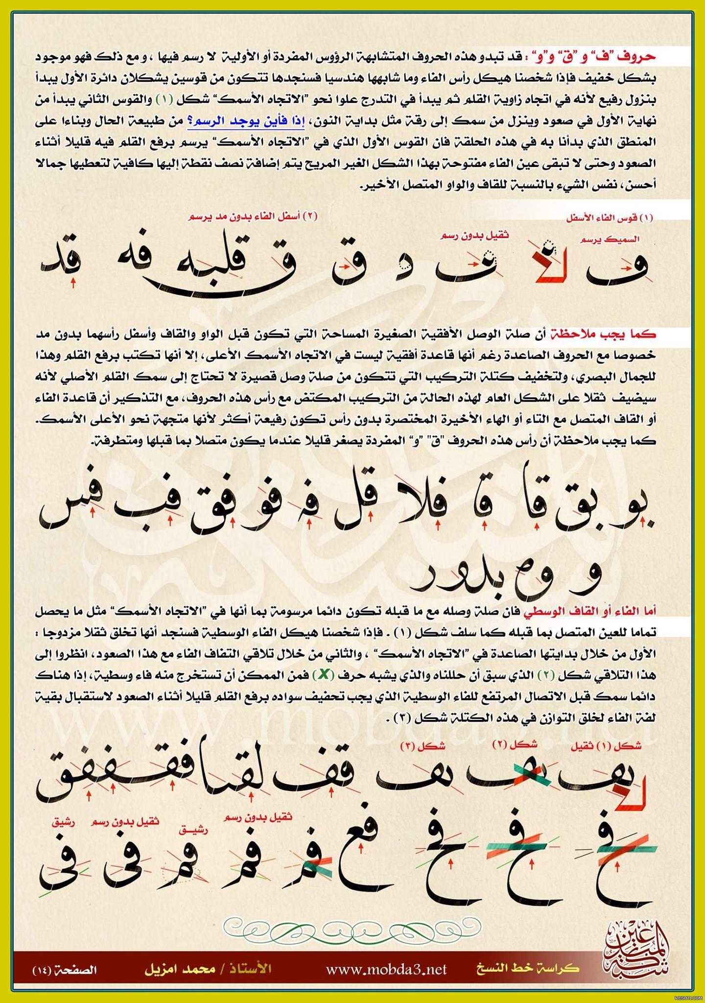 أسرار الرسم في خط النسخ - محمد أمزيل 4