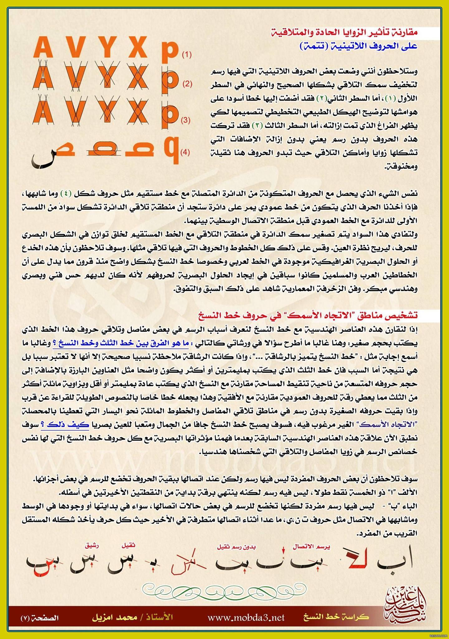 أسرار الرسم في خط النسخ - محمد أمزيل 5