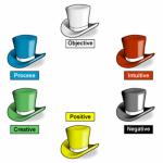 حقيبة القبعات الست