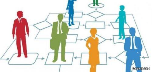 فن التخطيط الادراى وتحديد الاهداف